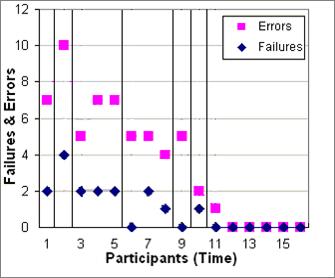 20090821_test_result